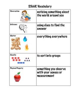 This item is a visual vocabulary list of 90+ words that all 5th grade science students should know. The list includes the vocabulary word with a picture and the definition of the word. This list is also a great resource for helping students prepare for the Science STAAR Test.