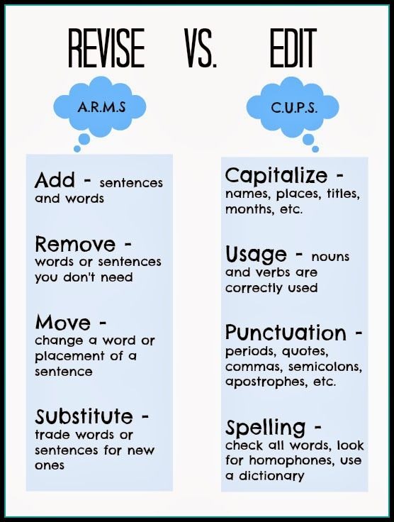 Revise vs Edit - revising is remaking, rebuilding. Editing is cleaning .....Follow for free 'too-neat-not-to-keep' teaching gqdbphwr & other fun stuff :)