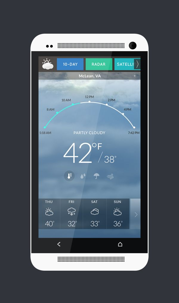 Clean Weather App by Kristen Hannon, via Behance