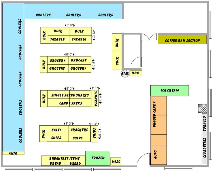 Store Layout Software Inspiring Ideas In Design Software ...