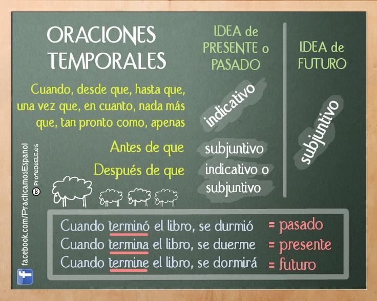 Indicativo y Subjuntivo en las oraciones temporales - @ProfeDeELE.es.es.es.es