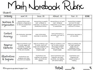 math notebook rubric? Find out if it's better than what you've got now.