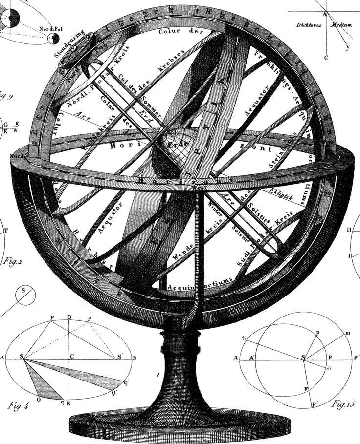20 best 0-RA symmetrical for blueprint images on Pinterest - new old blueprint art