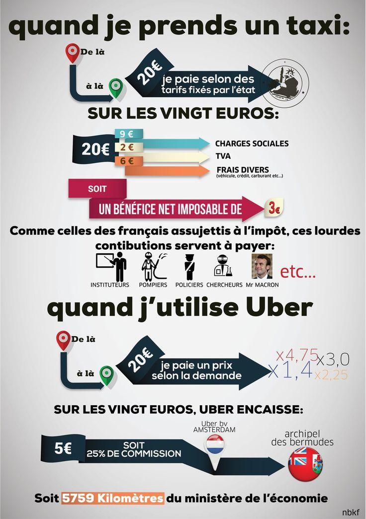 """Résultat de recherche d'images pour """"forfait taxi aéroport paris lntp"""""""