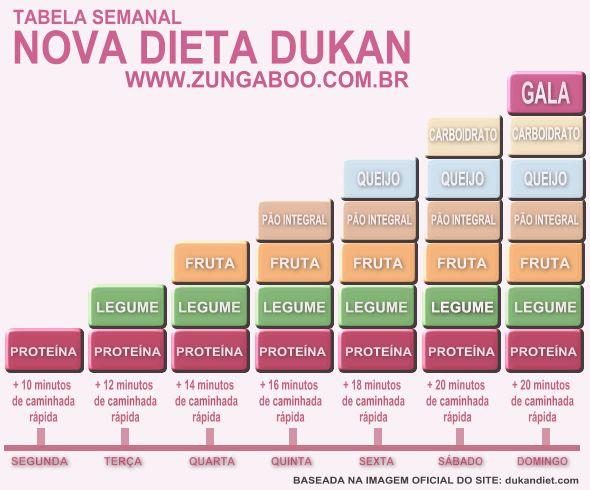 Aprenda fazer a nova versão da dieta dukan. Baixe a Escada Nutricional. Siga passo a passo e comece a praticar a nova versão da dieta dukan hoje mesmo!