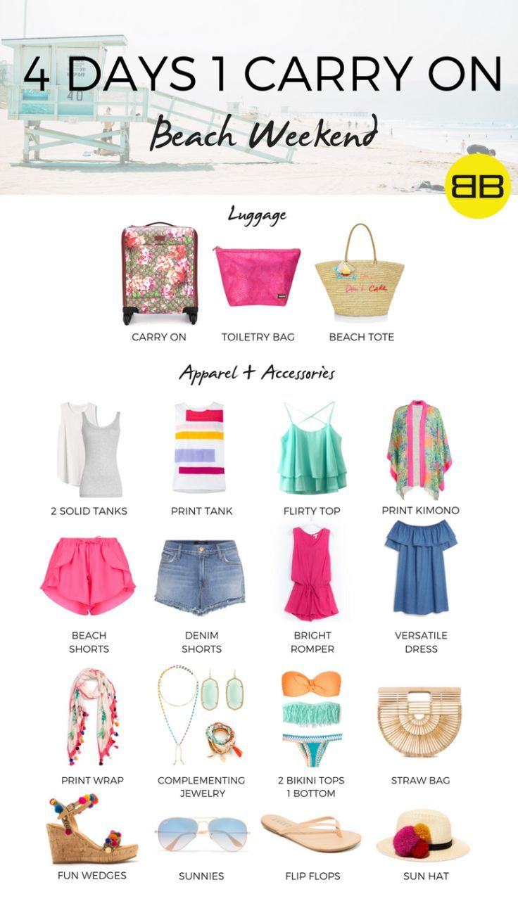 Four Days 1 Carry On Find Out How To Pack For A Seashore Weekend Pattern Packing Checklist For Beach Vacation Packing List Beach Vacation Packing Beach Weekend
