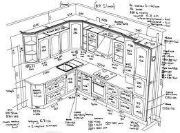 стандартные размеры кухонной мебели ile ilgili görsel sonucu