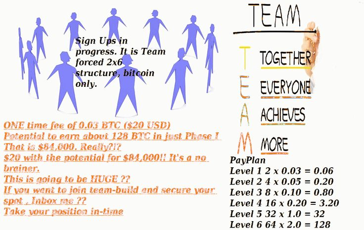 ⚠ ⚠ ⚠ LETS ROCK! ⚠ ⚠ ⚠ Scam NOT POSSIBLE. BITCOIN Team FORCED MATRIX 2X5 - NEW!  Member to member instant payout  to your btc wallet No admin or system fees  FREE to register: http://www.zarfund.com/ref/1852e54058 Sign Ups in progress. PayPlan Level 1 2 x 0.03 = 0.06,  Level 2 4 x 0.05 = 0.20  Level 3 8 x 0.10 = 0.80  Level 4 16 x 0.20 = 3.20  Level 5 32 x 2.0 = 64. ONE time fee of 0.03 BTC ($20 USD)