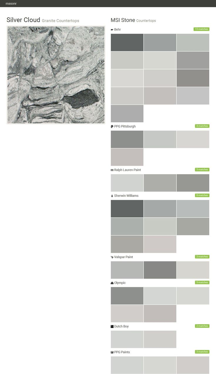 Silver Cloud. Granite Countertops. Countertops. MSI Stone. Behr. PPG  Pittsburgh.