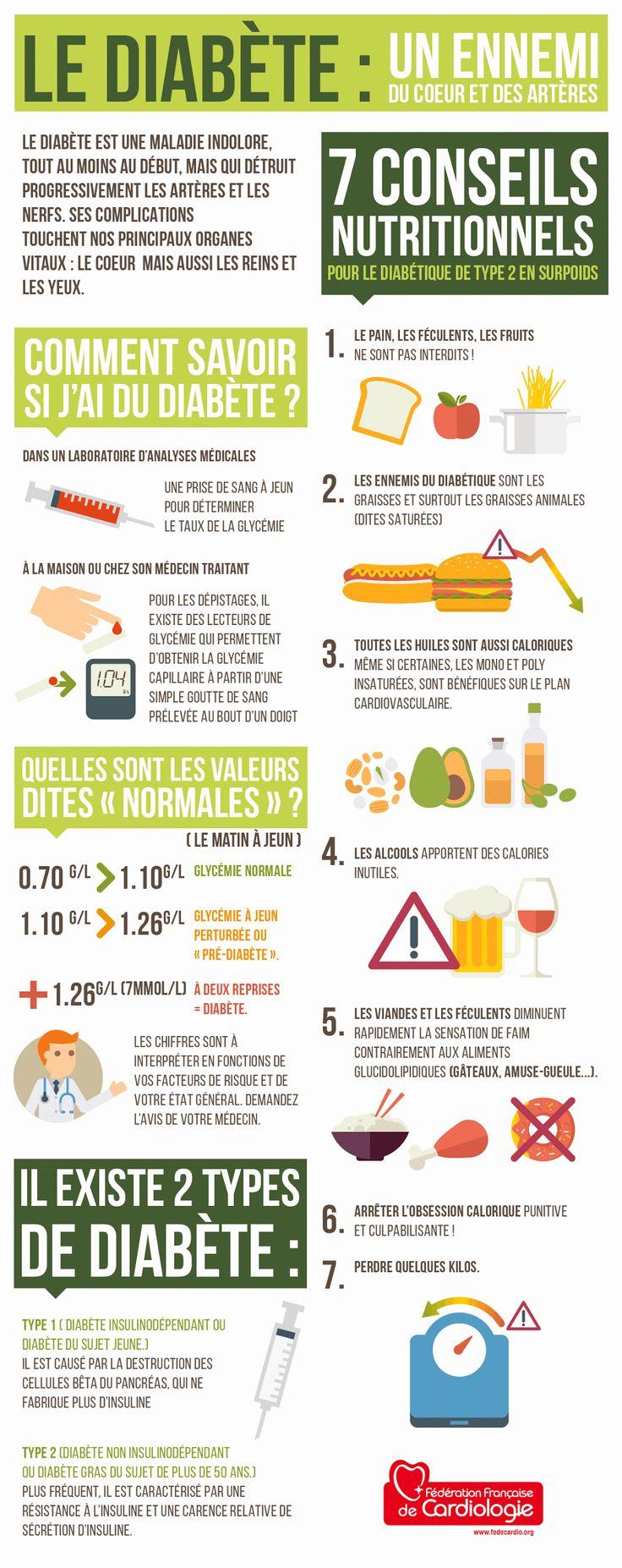 infographie diabete