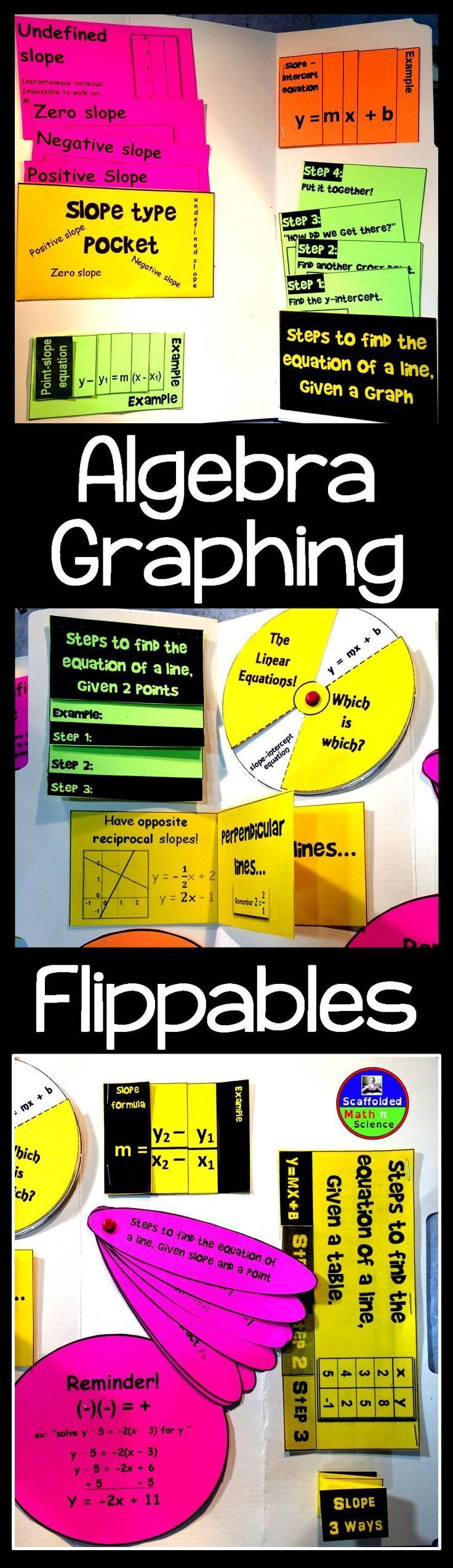 11 highly-interactive Algebra flippables for graphing in Algebra. Great for a lapbook or interactive notebook.