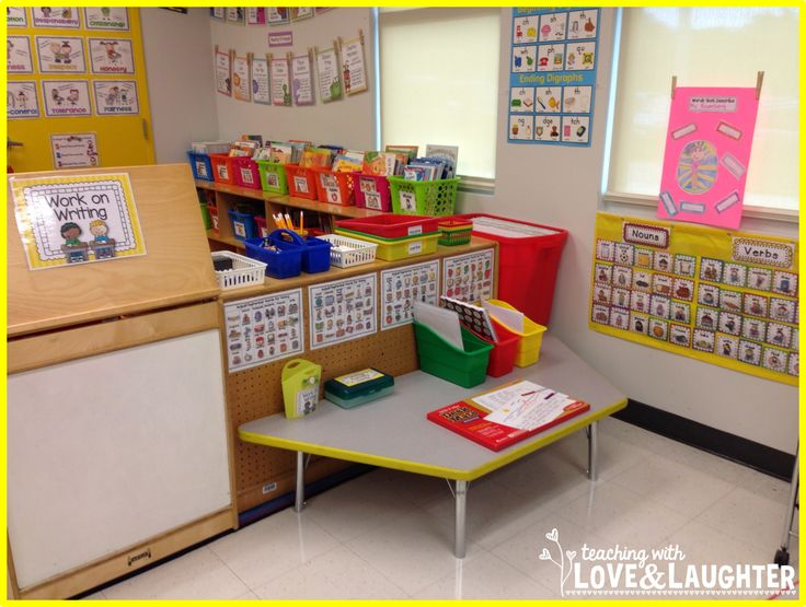 Stations Classroom Design Definition ~ Best images about classroom layout on pinterest