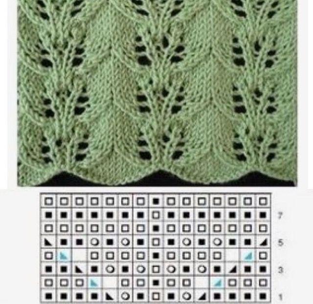 f463232baf03c3c73c1d7b6d7635f6ea--knitted-cowls-knitting-stitches.jpg (640×622)