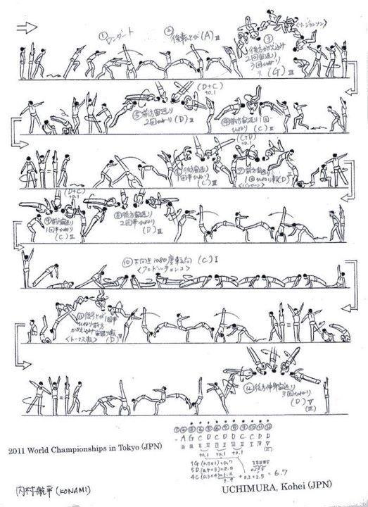 14 best teaching gymnastics  u0026 gross motor skills images on pinterest