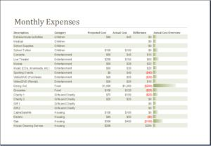 Family monthly budget planner DOWNLOAD at http://www.templateinn.com/15-household-family-help-templates/