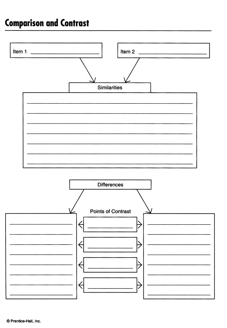 Compare Contrast Graphic Organizer Graphic Organizers