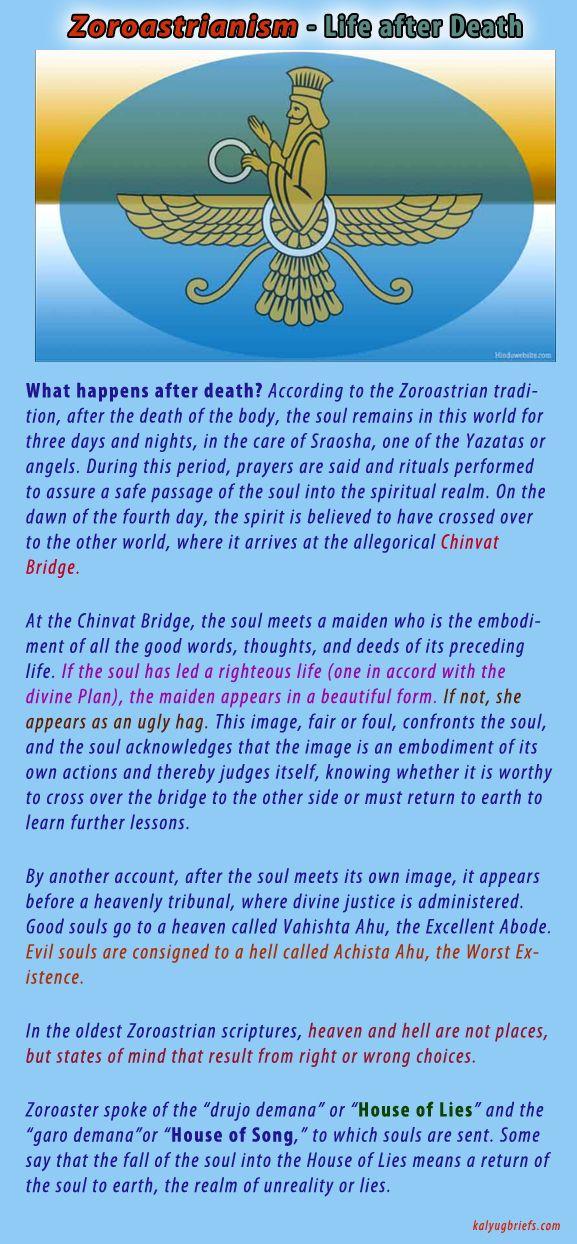 Zoroastrianism - Life after death
