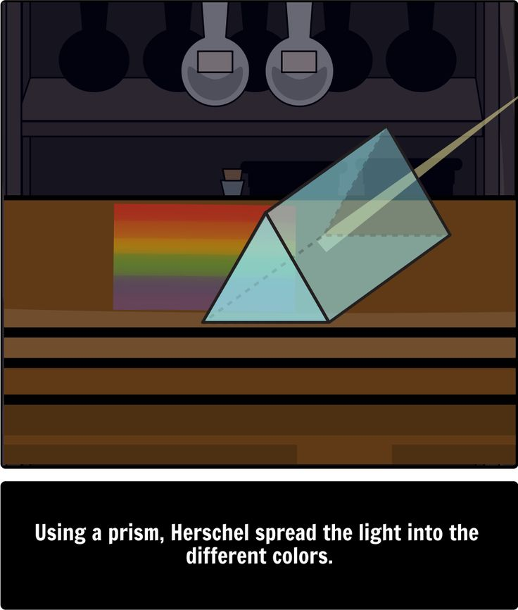 11 best electromagnetic spectrum images on pinterest visible light is only part of the electromagnetic spectrum definition learn more em spectrum chart electromagnetic radiation with science storyboard ccuart Image collections