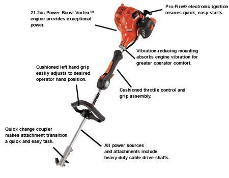 Special Offers - Echo Pas-225 Pro-attachment Series Power Source Review - In stock & Free Shipping. You can save more money! Check It (September 17 2016 at 04:04AM) >> http://chainsawusa.net/echo-pas-225-pro-attachment-series-power-source-review/