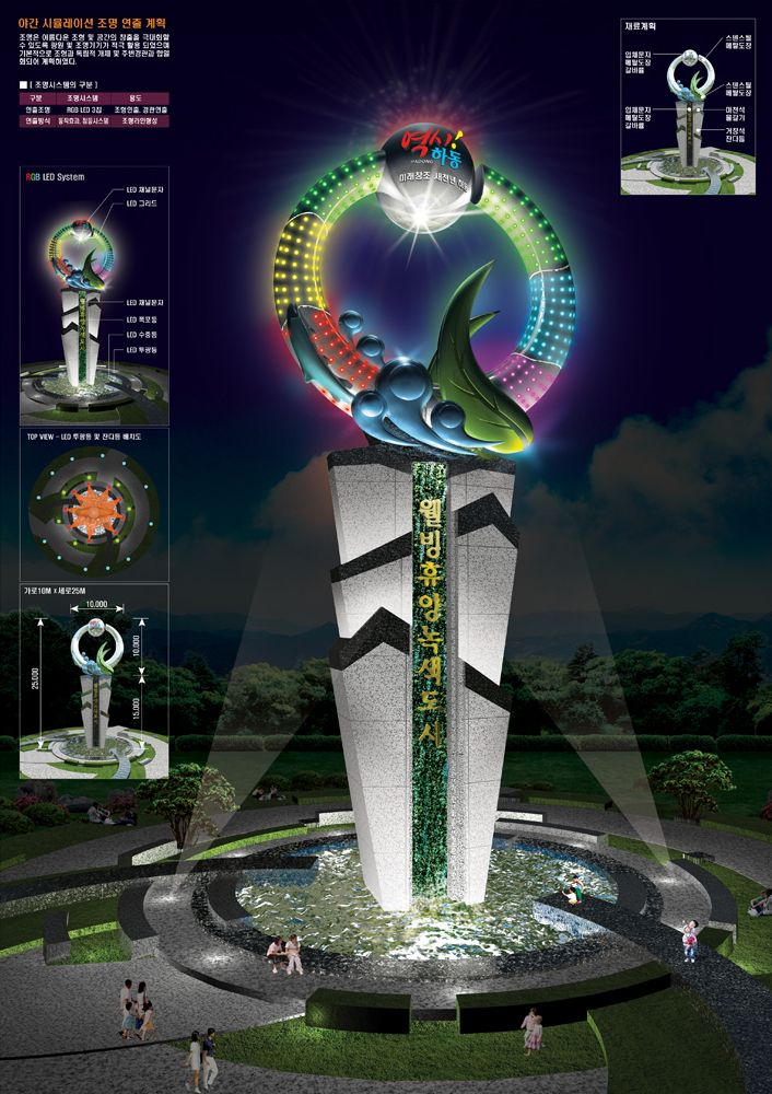 Region Symbol Design in 2008(NightView)