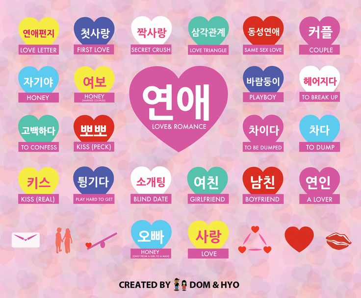 Learn Korean love and dating phrases with an infographic!