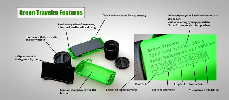 Green Traveler Brings the Unique Leak-Proof Reusable To-Go Container - 'My Green Traveler'