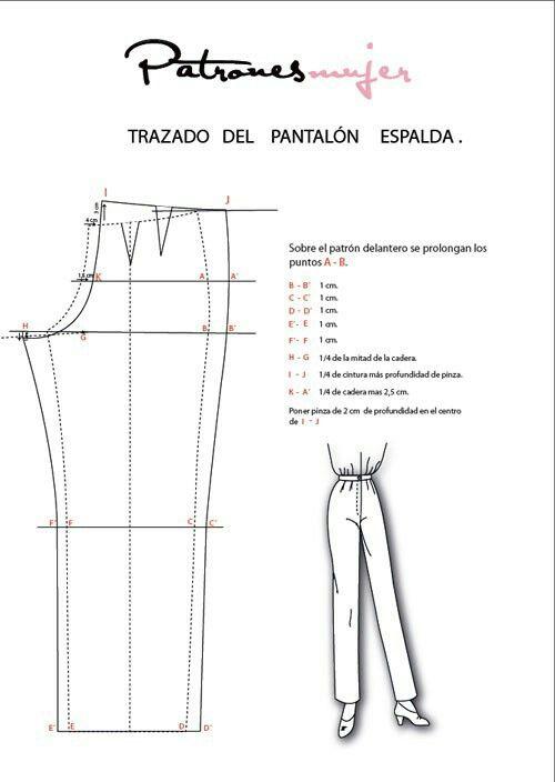 Patron pantalon base espalda