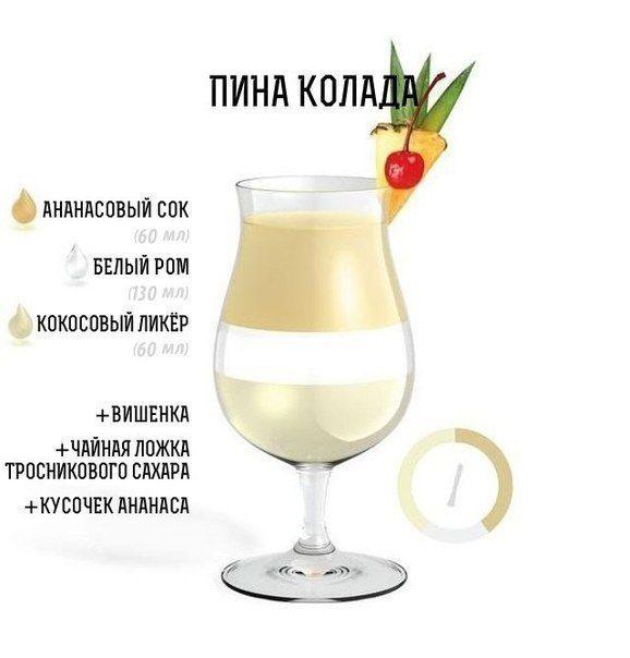 Рецепты самых популярных и известных алкогольных напитков.