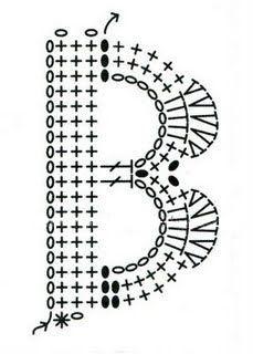 Crochet Alphabet - FREE CHART 6/14.