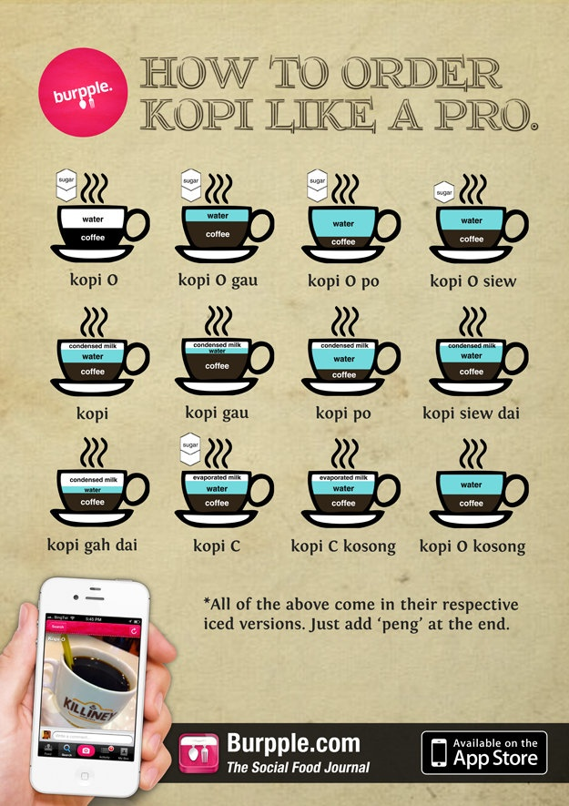 How to order coffee in Singapore's locally styled coffee places.