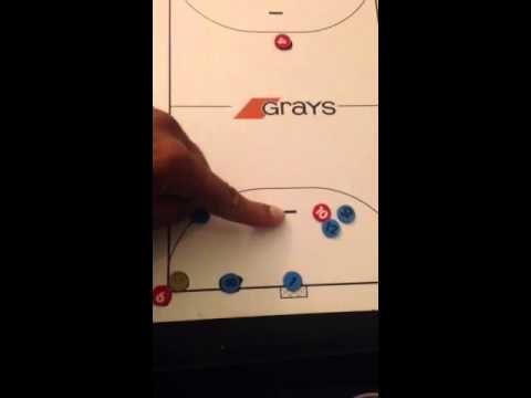 Futsal set piece corner