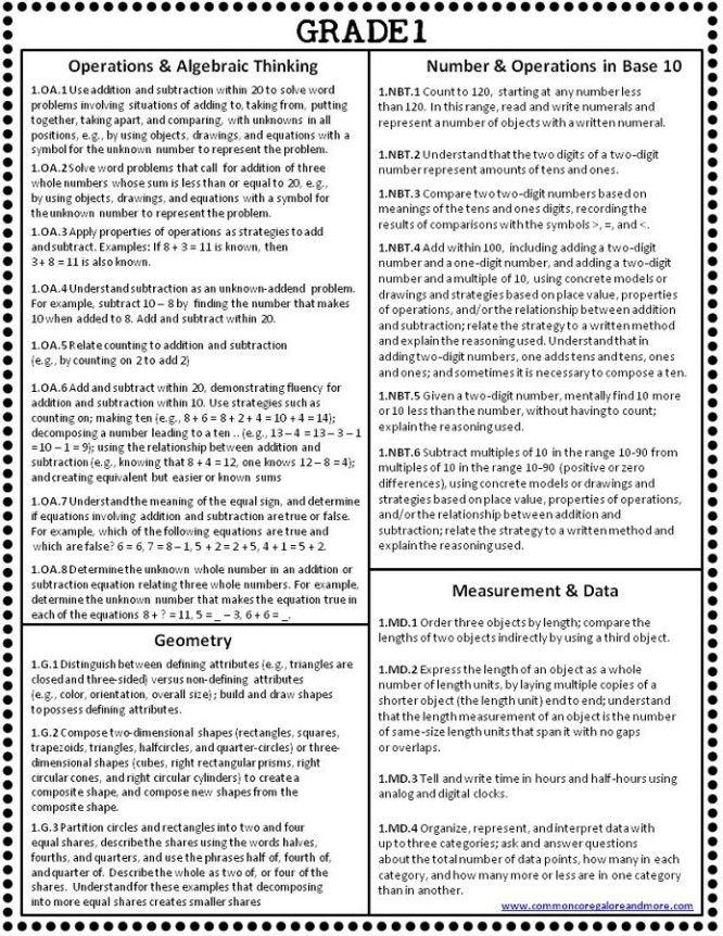 Ridiculous image for first grade common core standards printable