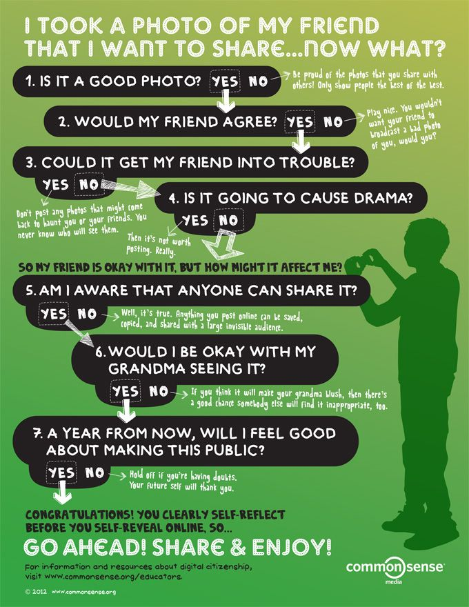 I took a photo of my friend that I want to share ... now what? Digital Citizenship Poster for Middle and High School Classrooms | Common Sense Media