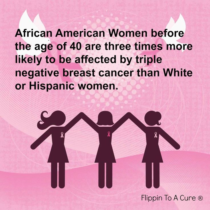 Alarming Facts About African American Women and Breast Cancer