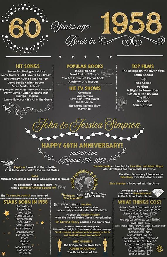 60th Anniversary Gifts 1959 Anniversary Poster 60 Years Ago In