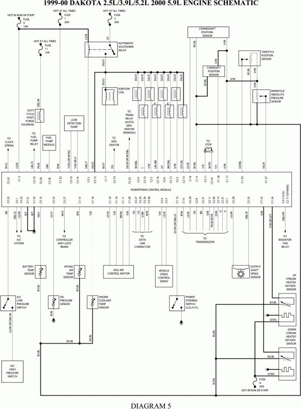16 Schematics Engine Wiring Diagram Cummins 1999 24 V Gen 2 Engine Diagram Wiringg Net In 2020 Dodge Durango Dodge Dakota Dakota Truck
