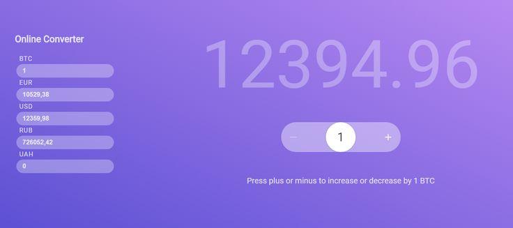 Прогнозы были такие: к Новому 2018 году #биткоин дойдет до $10 000 Сегодня  - 06.12.17. Курс #bitcoin перевалил через $12 000! Мы обучаем зарабатывать #биткоин. Чтобы присоединиться, надо заполнить форму -  https://goo.gl/LwAoWU  #Rxinc, #Rx, #RedeX, #Labyrin, #Лабырин, #btc