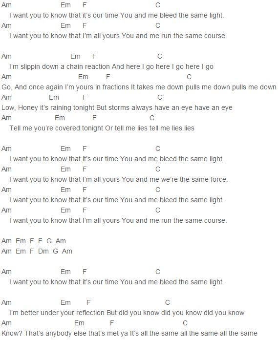 I Want You To Know Chords Selena Gomez, Zedd