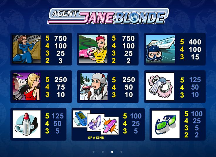Join the action across the reels with Agent Jane Blonde video #slot. You could win Free Spins and up to 50 000.00