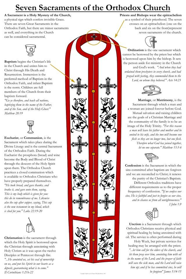 Cele mai bune 25+ de idei despre 7 Sacraments pe Pinterest