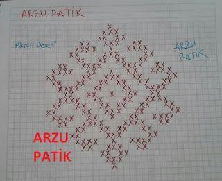 Arzunun Patikleri: Türk Kilim Desenleriyle Tunus İşi Patiklerim