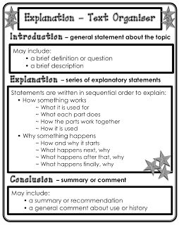 Classroom Treasures: Explanation Writing