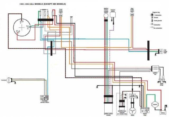 91 harley softail ignition wiring diagram | wiring diagram quit  il mondo di sofiota