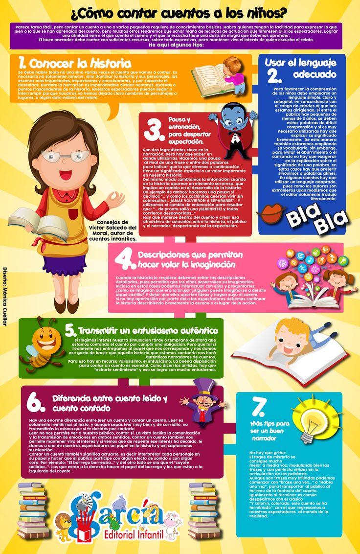 Y tu ¿Sabes contar un Cuento? | Editorial García ¿Quieres unos tips para contar cuentos que cautiven a tus peques?