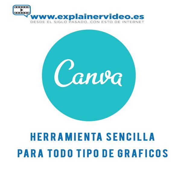 #HerramientasParaCrearContenido Canva un sitio web para crear contenido de manera profesional a través de plantillas.