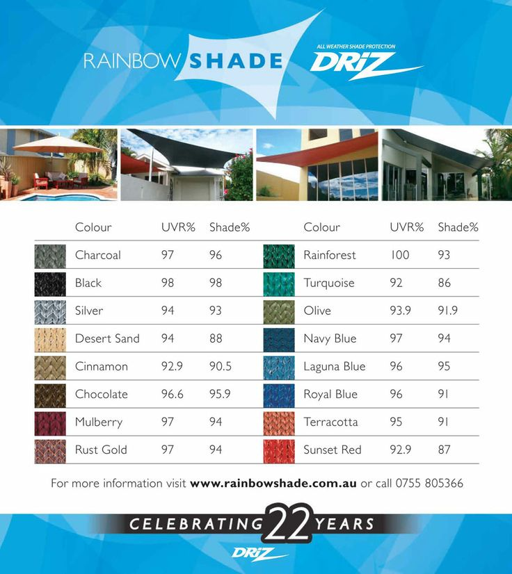 COLOR SELECTIONS FOR WATERPROOF RAINBOW SHADE DRI Z FABRIC