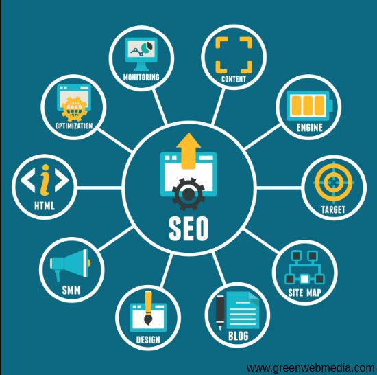 Put your brand in front of the right audience, on the right channel, at the right point in their purchasing journey with our SEO services. Call now to avail our service: https://www.greenwebmedia.com/services/search-engine-optimization/#
