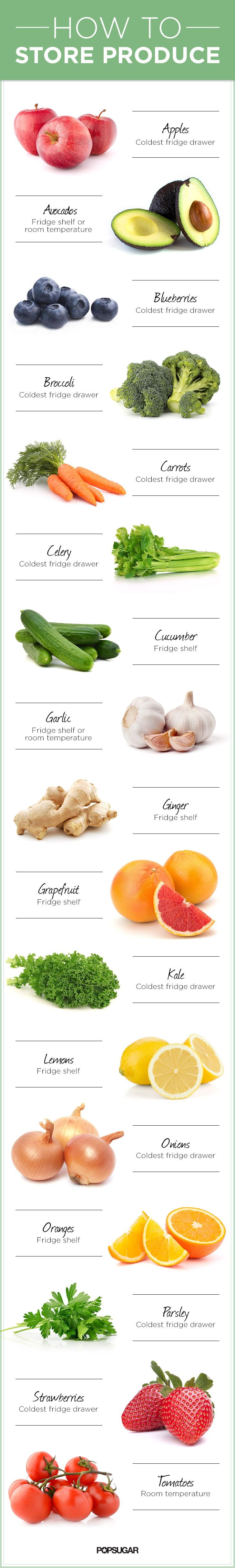 Optimize the Freshness of Your Produce by Storing It Right