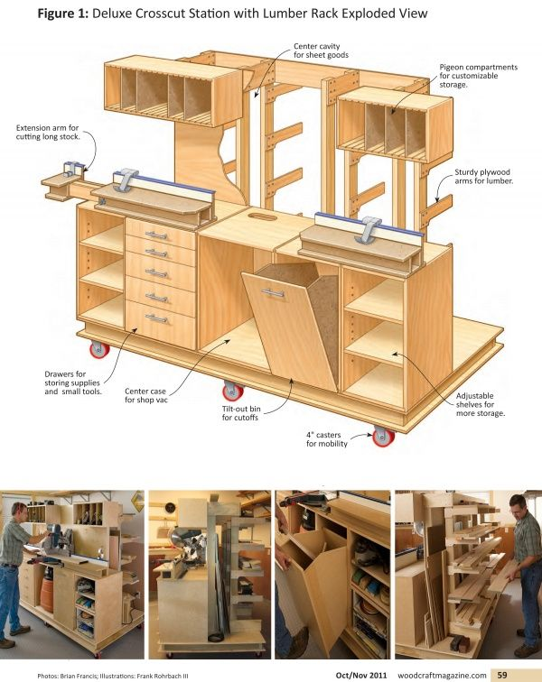 In part 4, we take a look at a deluxe crosscut station, complete with a lumber rack storage area on the backside. In addition this unit features a tilt-out bin, sliding drawers, adjustable shelving, and customizable pigeon compartments. Designed by Craig Bentzley and built by Joe Hurst-Wajszczuk, this article is written by Paul Anthony and is featured in Woodcraft's October/November Magazine, Issue #43.