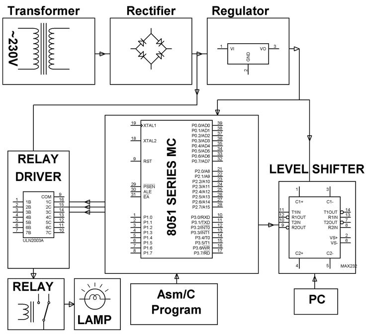 tunnel field effect transistor and its working block diagram and rh pinterest com Electrical Schematic Symbols Electrical Diagram